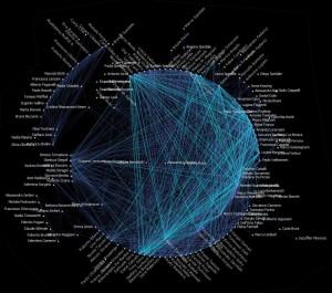 La mia Rete Sociale su Facebook... Si vedono bene 3 macro zone: la genrale (la più grossa, i tre quarti della sfera), la sotto-rete FAMILY (in basso a sx) e la sotto-rete Giovani Imprenditori Bresciani (in alto a sx)